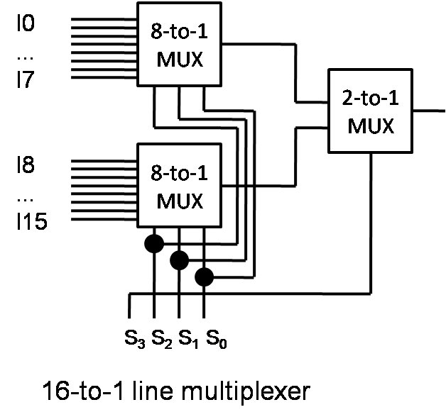 Logic diagram of 8 to 1 multiplexer wiring diagram schemes for Circuit multiplexeur